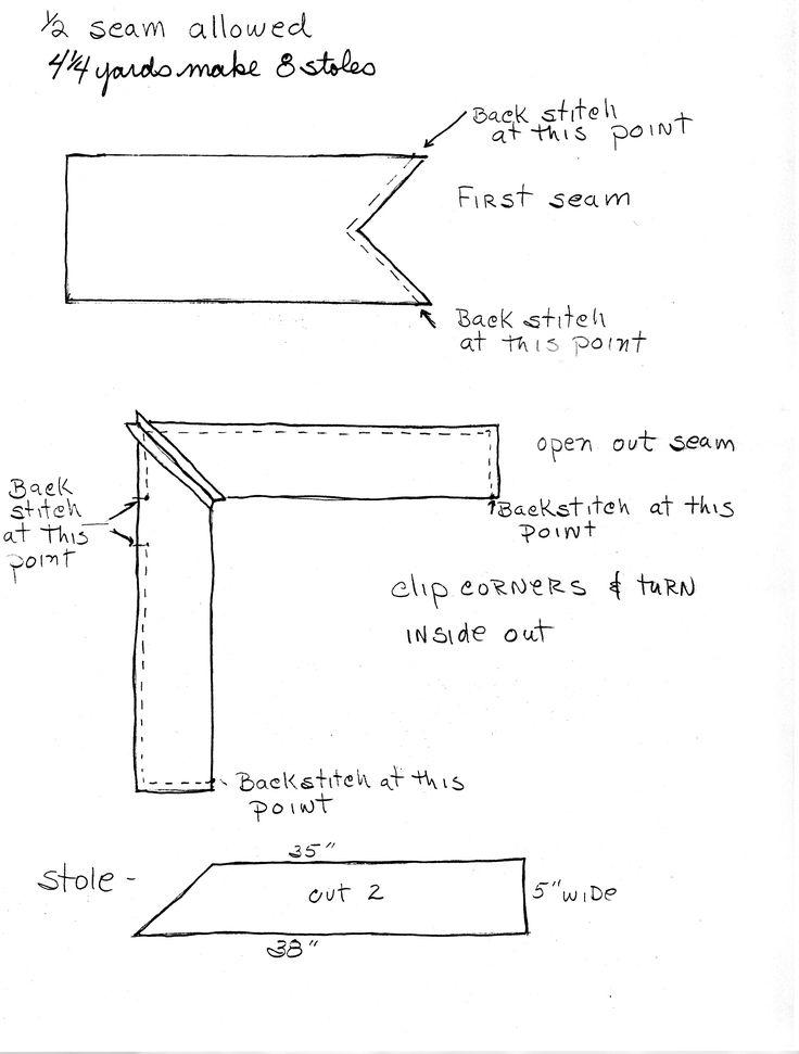 UAF Alaska Native Graduation Stole aka, Making a Stole (Academic or Clerical) - History of Fashion Design