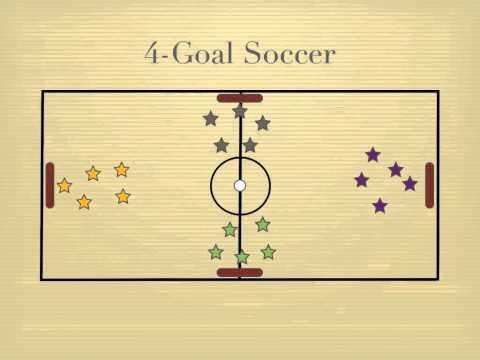 Physical Education Games - 4-Goal Soccer