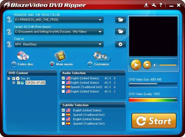 Spend Only 27.95 USD for BlazeVideo DVD Ripper Dvd