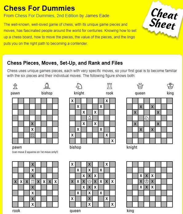 Best 25+ Chess moves ideas on Pinterest | Play chess game ...