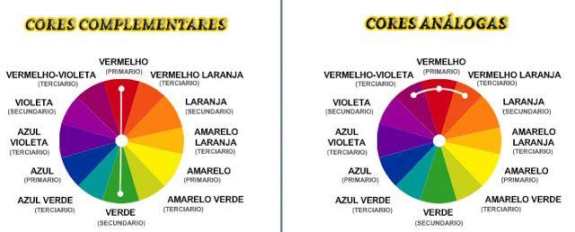 Artes Visuais - Colégio Pedro II - Sétimo Ano/2013: Cores Análogas e Complementares