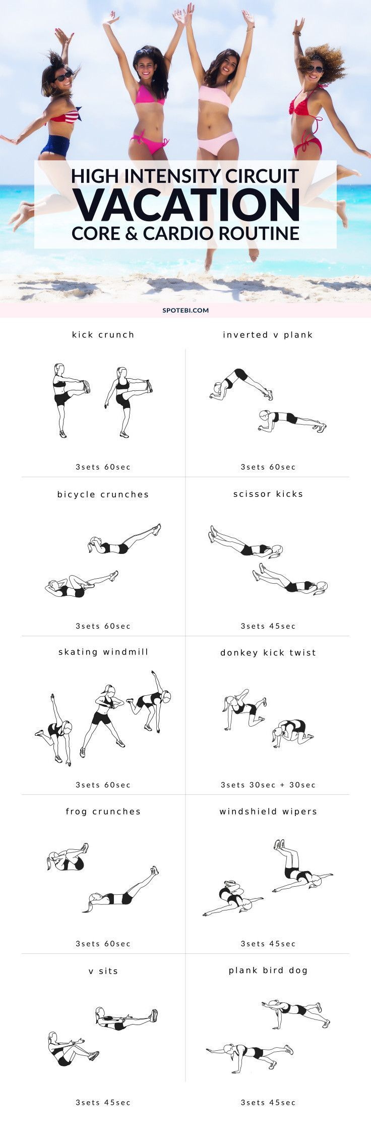 Get your tummy slim and tight while on vacation with this no-equipment high-intensity workout. A 29-minute bodyweight circuit perfect for when you're away from home and your hotel doesn't have a gym. http://www.spotebi.com/workout-routines/no-equipment-high-intensity-workout/