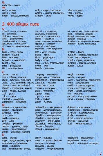 850 самых необходимых английских слов, ч3
