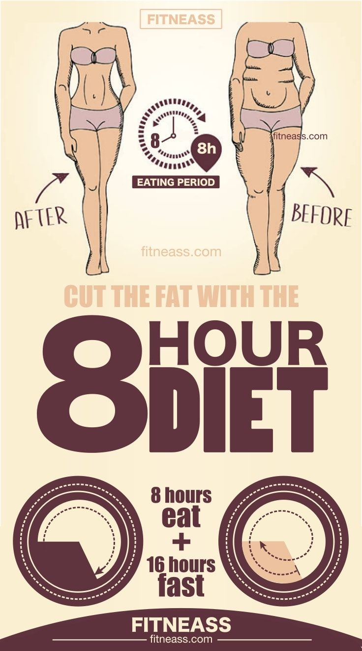 Want to lose weight without starving? Then you are at the right place, because this strange 8-hour diet plan will help you lose weight while eating anything you want (well, almost anything!).