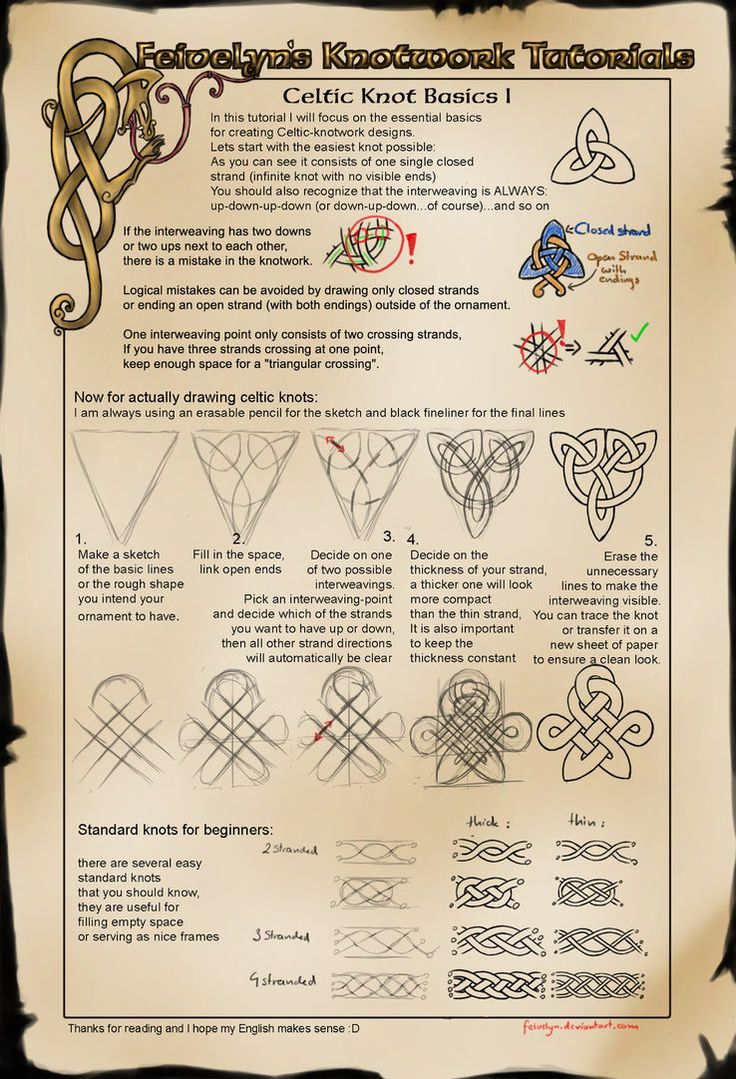 Celtic Knot Tutorial: Basics I by Feivelyn on DeviantArt