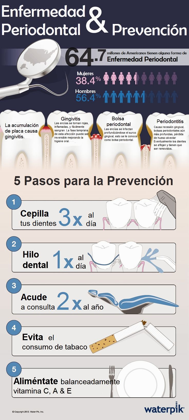 Salud bucal | encías sanas