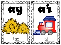 Free printable! Phonics cards with every combination.