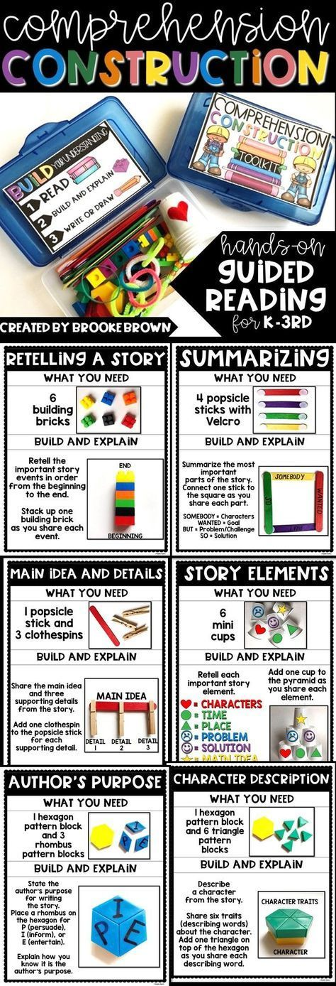 Hands-on Guided reading for Kindergarten, first grade, and second grade | comprehension construction