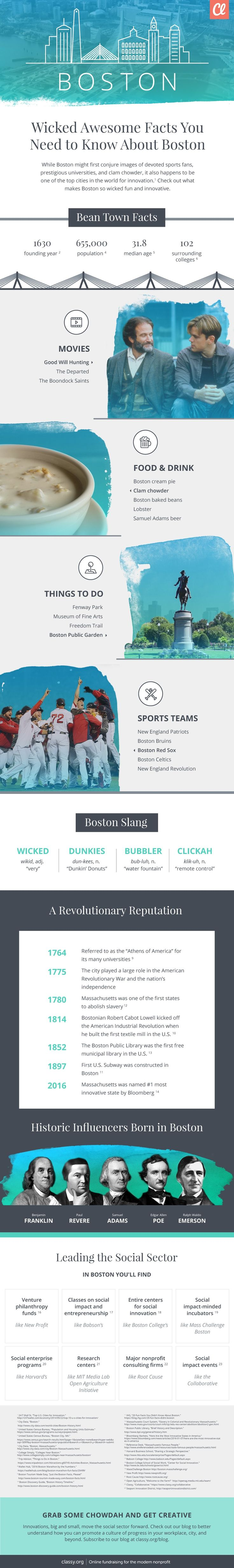 Here are some fun facts about Boston, Massachusetts.