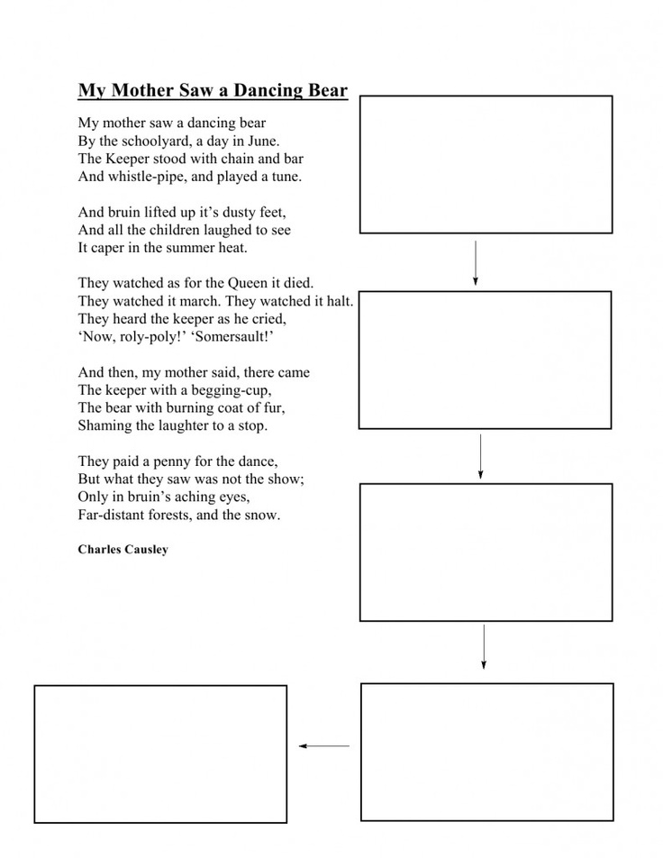 22 best flow chart images on Pinterest Charts, Desserts and - flow chart template for kids