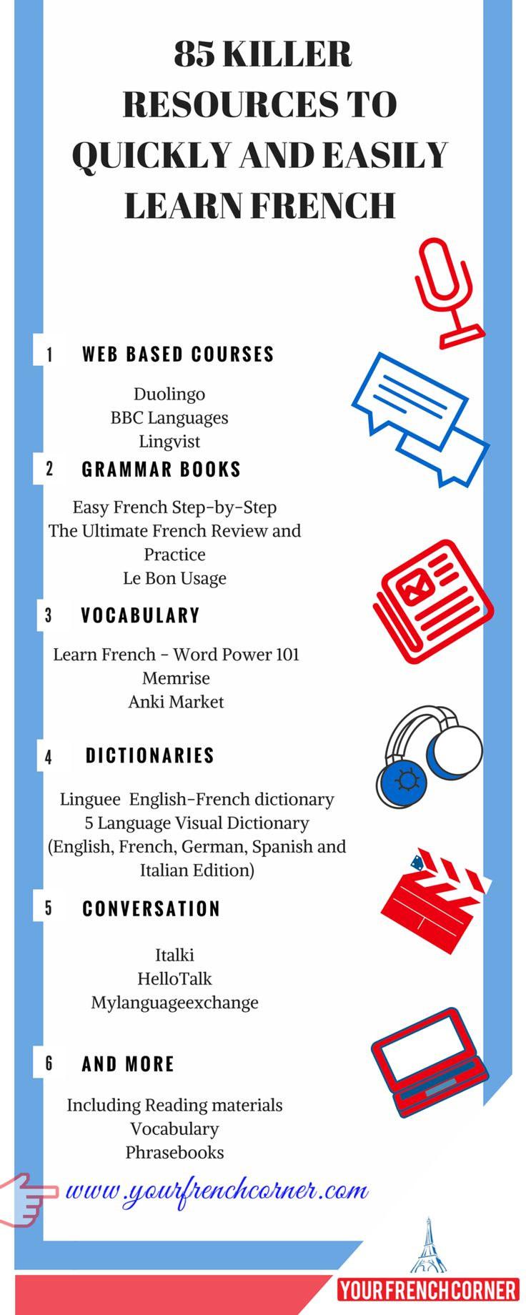 best resources to learn french #learningfrench #frenchclass