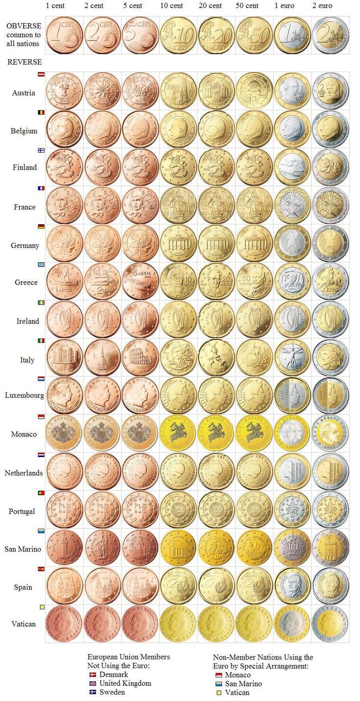"""Pixels """"Euro's in Europa """""""