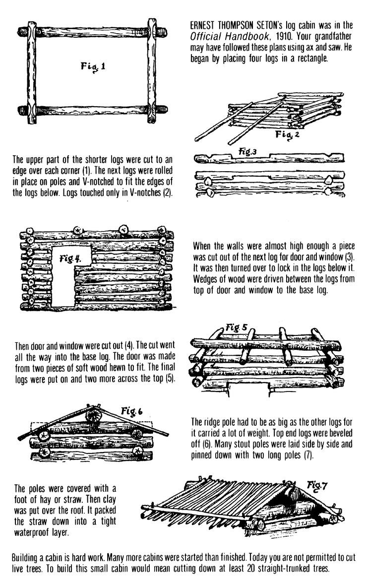 16 best cabin plans images on pinterest small cabins small