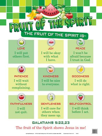 Galatians 5 - Fruit of the Holy Spirit  Bless You GOD, thank You for being Who You Are!