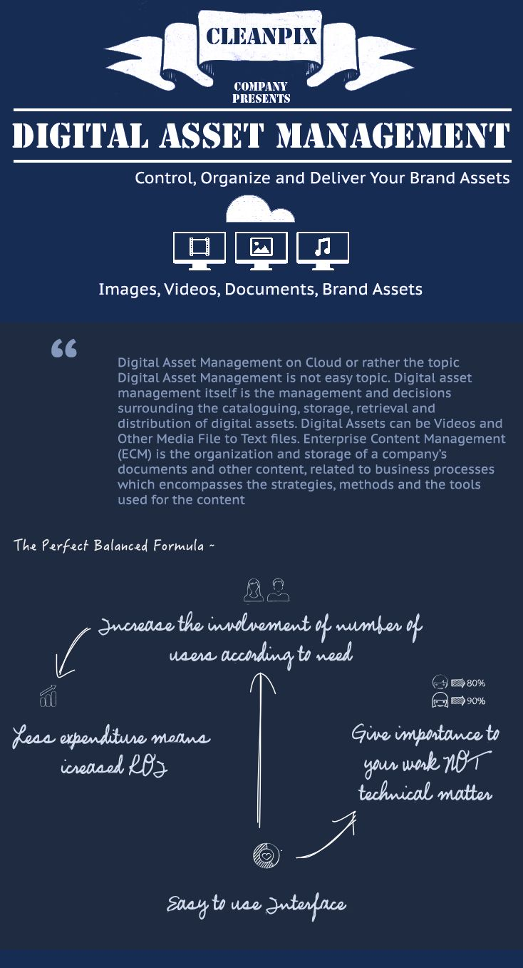 #DigitalAssetManagement on Cloud or rather the topic Digital Asset Management is not easy topic. Digital asset management itself is the management and decisions surrounding the cataloguing, storage, retrieval and distribution of digital assets. Digital Assets can be Videos and Other Media File to Text files.