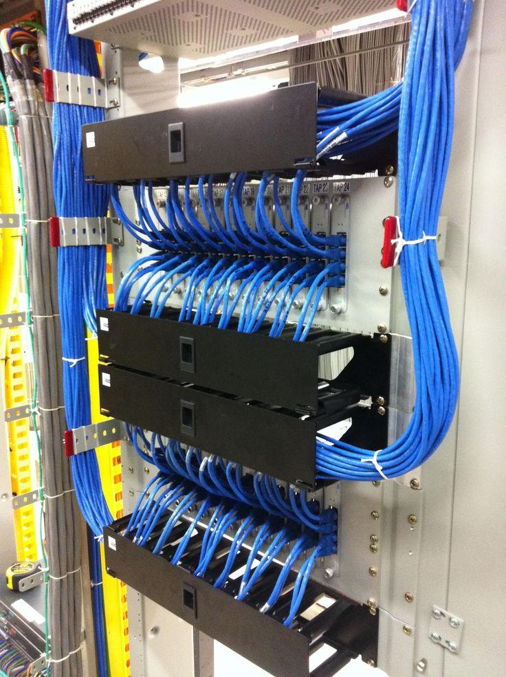 Telco Work Network Organization Home Network Data