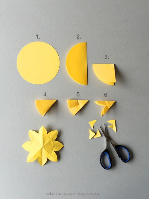 schaeresteipapier: Sonnenblumen - die zauberhafte Variante