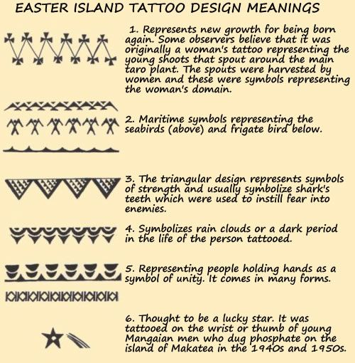 Tribal Markings and Meanings | Tattoo History - Easter Island (Rapa Nui) Tattoo Images - History of ...