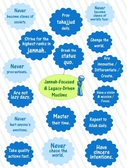 Jannah Focused Muslims