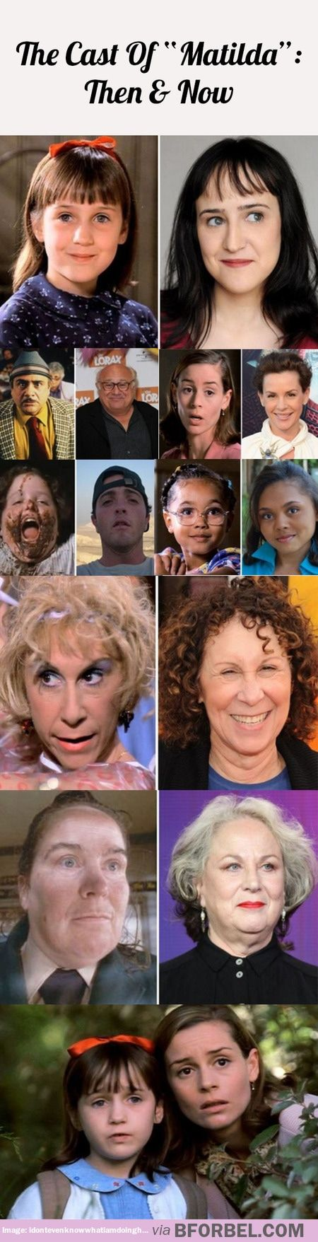 "The cast of ""Matilda"": Then and now"