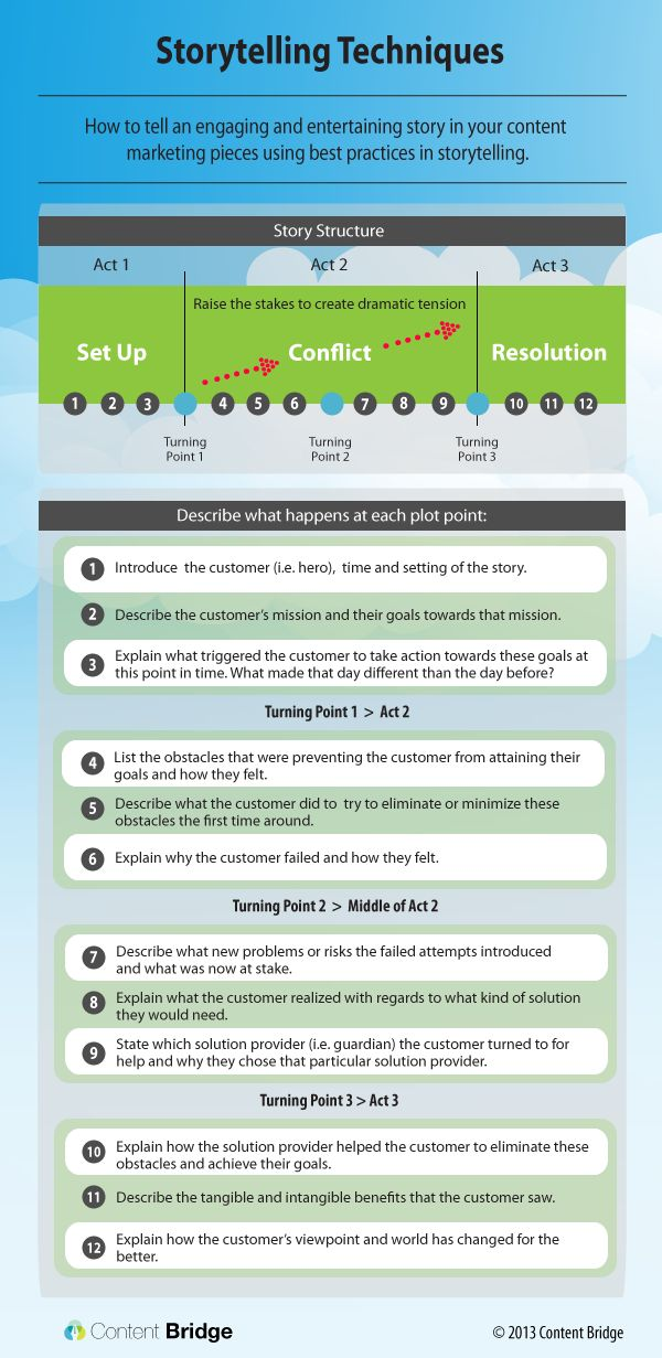 Storytelling Techniques #infographic-how to create engaging and entertaining B2B content marketing pieces.