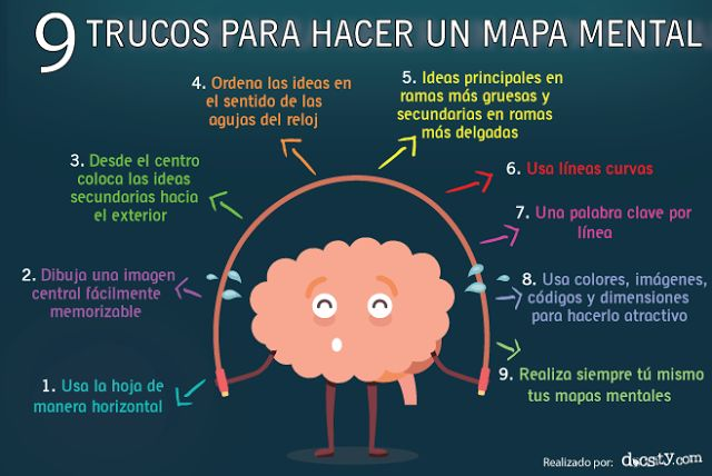Consejos para realizar un buen mapa mental