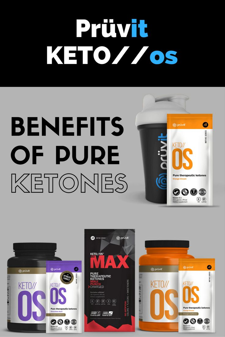 Pruvit Keto OS Review https://lowcarbalpha.com/pruvit-keto-os-review/ All You need to know about Ketone Operating System for your Pruvit KETO OS Review Ketone Operating System for your ketogenic diet plan. We look at ingredients, benefits, flavor and side effects of Prüvit Keto OS for a LCHF diet