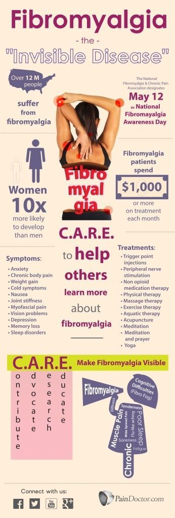 fibromyalgia pain awareness infographic