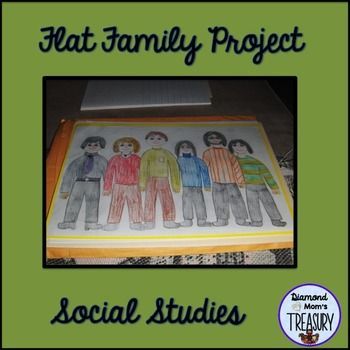 This project includes a list of materials, instructions for preparing the flat family journal and mailing package, and letters, information, picture samples and templates necessary for carrying out the project. It is a great introduction to family heritage and a study of countries.
