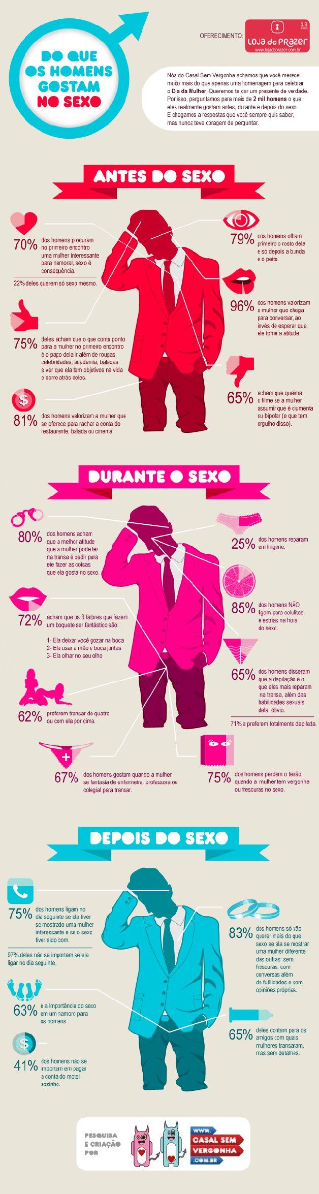 O que os homens gostam no sexo - Infográfico