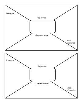 Math notebooks school vocabulary ideas 6th 7th math frayer model