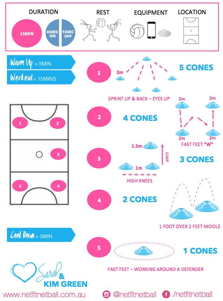Drills Good Beginners Volleyball