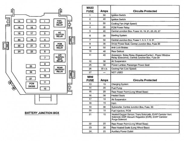 1999 Lincoln Continental Fuse Box Location - Crutchfield Sub Amp Wiring  Diagrams for Wiring Diagram Schematics | 99 Lincoln Town Car Fuse Box |  | Wiring Diagram Schematics