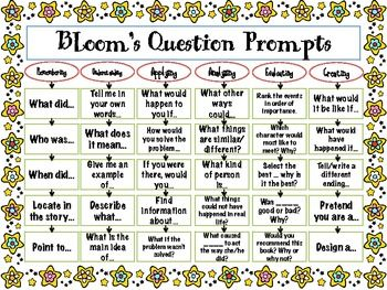 Here's a set of Bloom's question prompts with 5 prompts for each level.