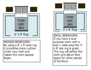 Interior Decor : How To Make Your Apartment Feel Like Home   Bedroom Edition