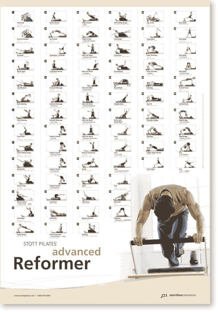 amazoncom stott pilates wall chart advanced reformer fitness charts and planners - Pilates Reformer Machine