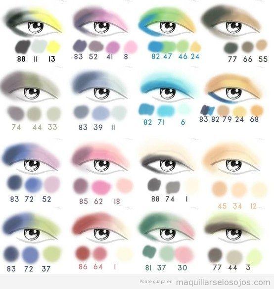 Ideas para combinar los colores de las sombras para maquillaje de ojos