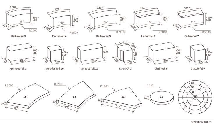 #technische #zeichnungTechnische Zeichnung – #technische #Zeichnung #zeichnungTe…