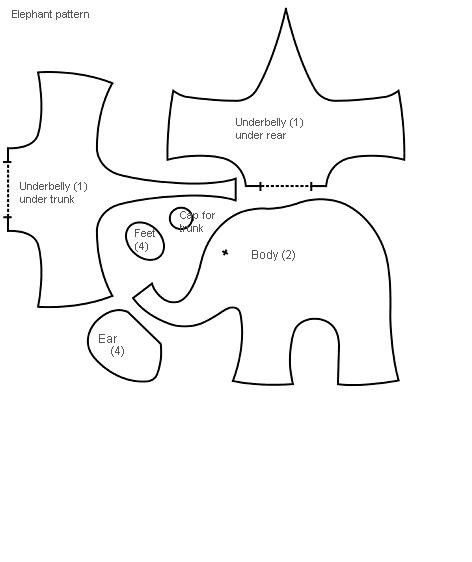 Tiny Elephant In The Room Sewing Toys Elephant Template