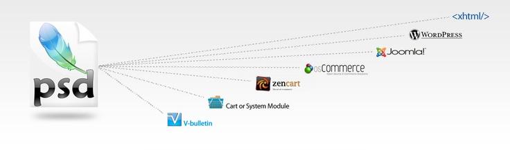 We Convert PSD to XHTML, Wordpress, Joomla, osCommerce. Zen Cart and other CMS, Cart or Custom Module and vbulliten