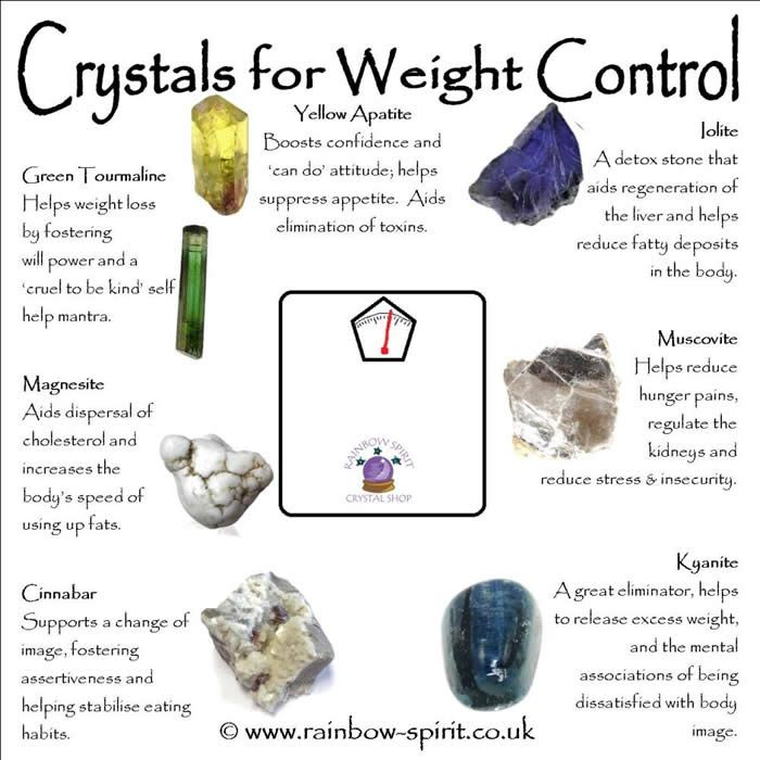 Some of crystals with healing properties for weight loss and dieting in my crystal poster
