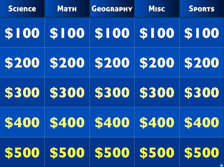 seriously?!? create your own jeopardy...and it's FREE!!!!