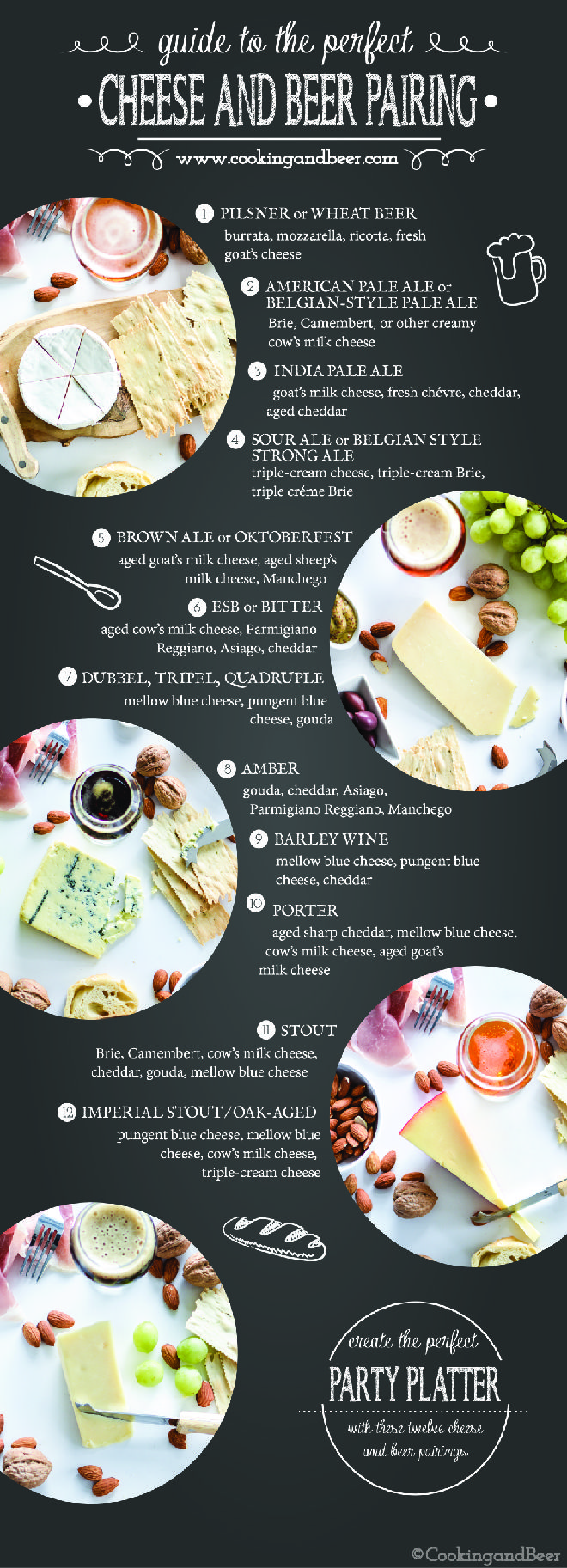 A Guide to the Perfect Beer and Cheese Pairings | www.cookingandbeer.com #appetizer #partyfood #beer