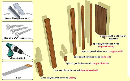 how to build a wooden bed frame step by step