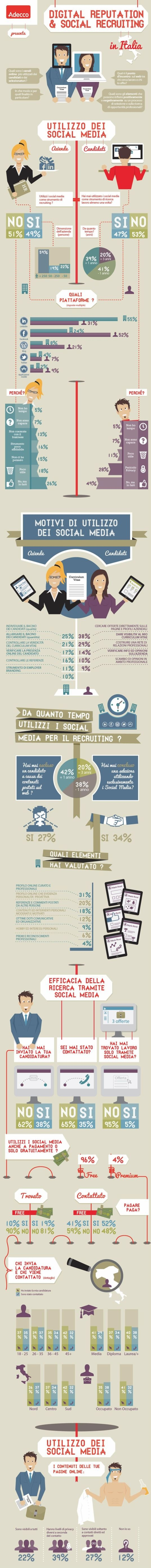 Digital Reputation e Social Recruiting in Italia #infographic #socialmedia #recruiting
