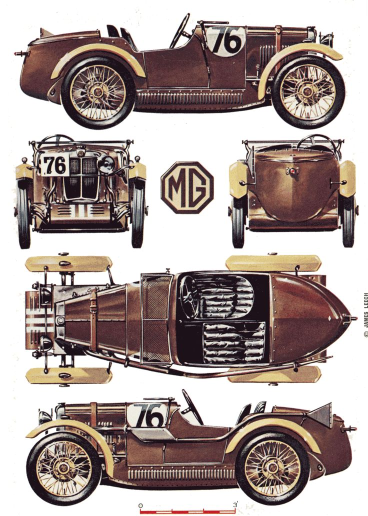 MG Midget 'M' Type (1930) | SMCars.Net - Car Blueprints Forum