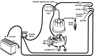 7 wire thermostat wiring diagram with Jeep Cherokee Engine Wiring Harness on Jeep Cherokee Engine Wiring Harness additionally Pulsacoil Stainless Pulsacoil Pcs further Diversitech Transformer T1404 Wiring Diagram furthermore Wiring Diagram For A Honeywell Thermostat together with Dimplex Wiring Diagram.