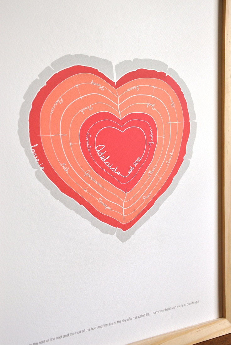 Heart Stump Modern Family Tree Rings Nursery Wall Art