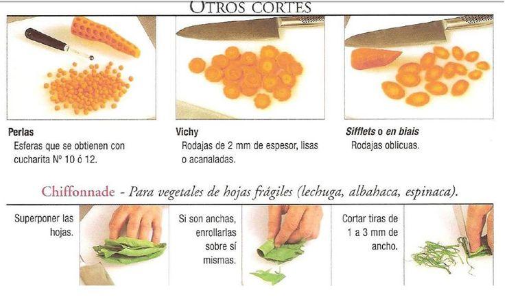 45 best t cnicas culinarias y utensilios de cocina images for Manual tecnicas culinarias