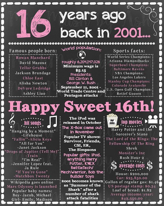 Digital Download Print - Instant Download - 8x10, 11x14 AND 16x20 Sweet 16th Birthday Sign **Please note- this is a digital download only. Nothing will be shipped to you. This Sweet 16th Birthday Sign will be the perfect decoration or birthday gift for a young ones special milestone birthday! Print out and frame! These signs are a HIT at parties! **This sign has facts from 2001, perfect for anyone turning 16 in 2017! **Pink and White text as shown You will receive three digital files - an…